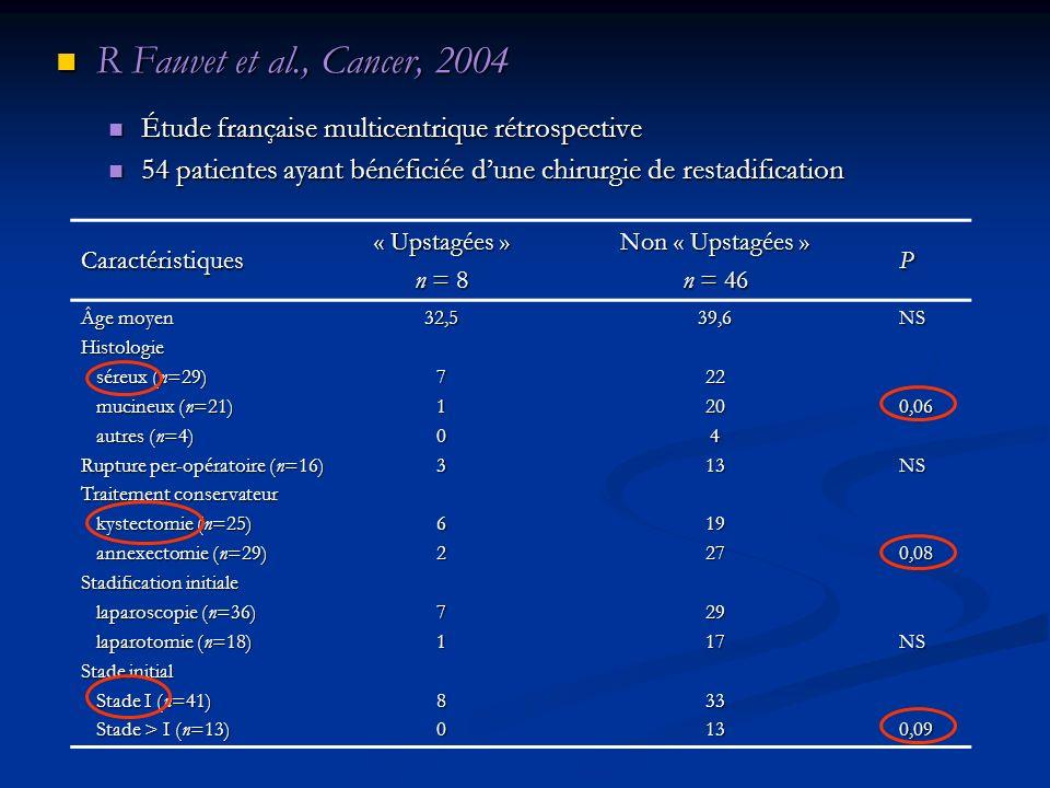 R Fauvet et al., Cancer, 2004 Étude française multicentrique rétrospective. 54 patientes ayant bénéficiée d'une chirurgie de restadification.