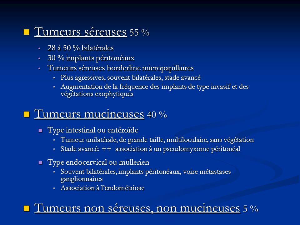 Tumeurs non séreuses, non mucineuses 5 %