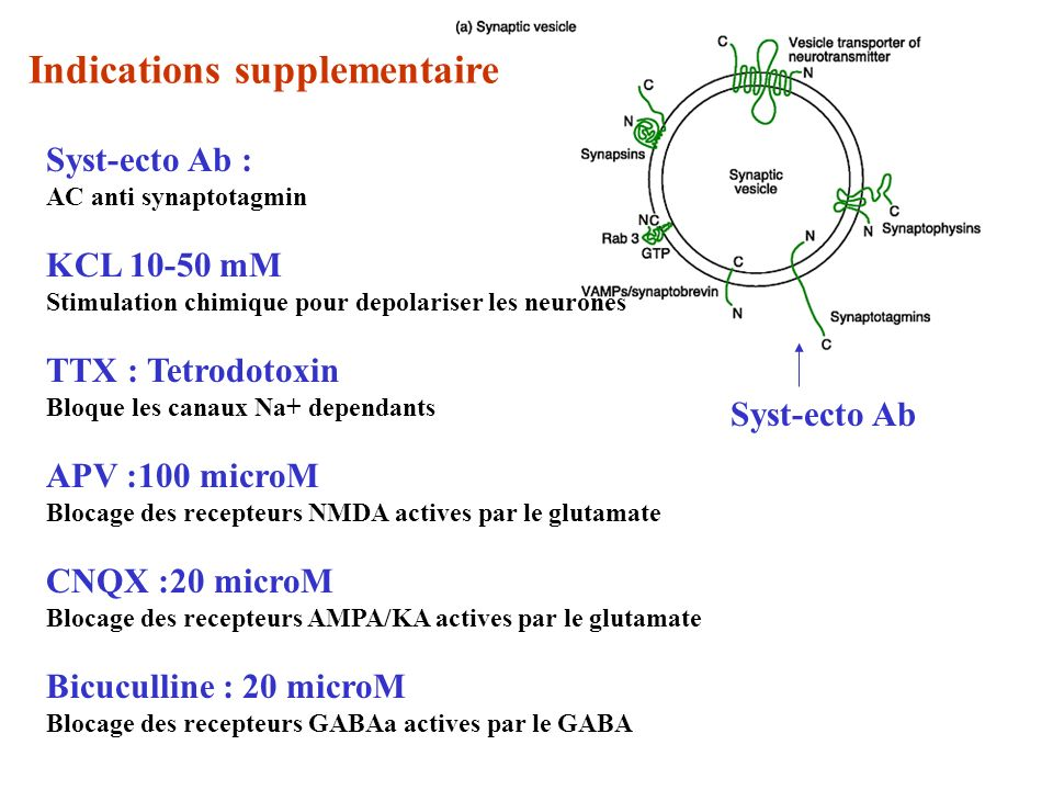 Indications supplementaire