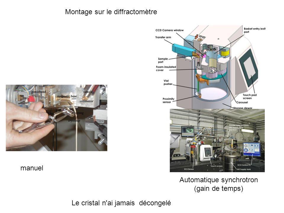 Montage sur le diffractomètre