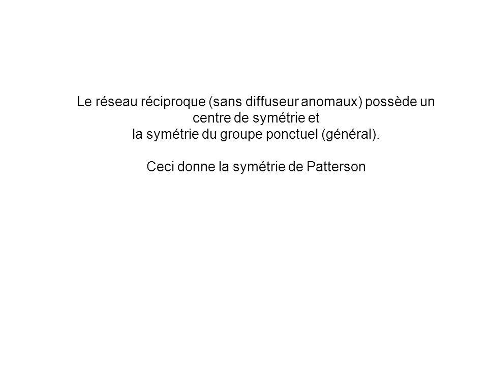la symétrie du groupe ponctuel (général).