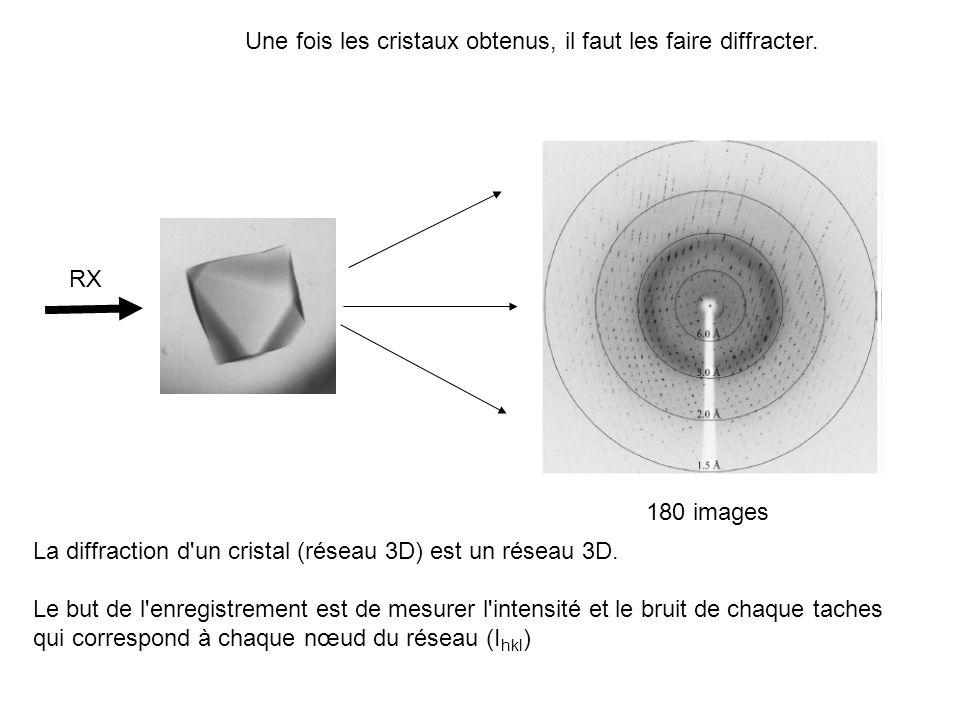 Une fois les cristaux obtenus, il faut les faire diffracter.
