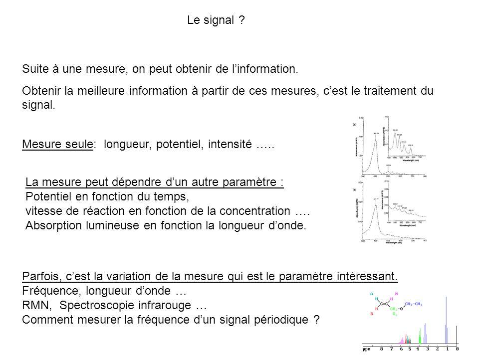 Le signal Suite à une mesure, on peut obtenir de l'information.