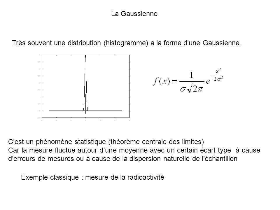 La GaussienneTrès souvent une distribution (histogramme) a la forme d'une Gaussienne. C'est un phénomène statistique (théorème centrale des limites)