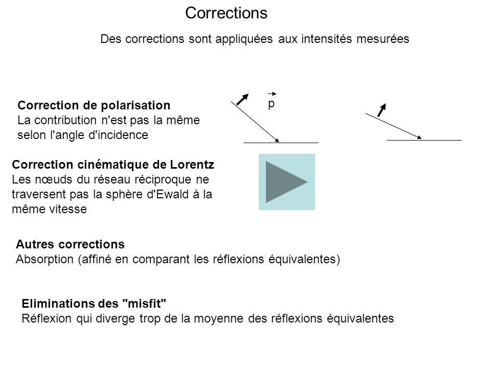 Corrections Des corrections sont appliquées aux intensités mesurées p