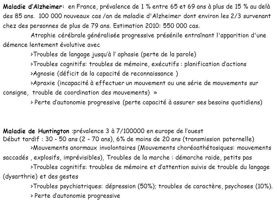 Maladie d'Alzheimer: en France, prévalence de 1 % entre 65 et 69 ans à plus de 15 % au delà des 85 ans. 100 000 nouveaux cas /an de maladie d Alzheimer dont environ les 2/3 survenant chez des personnes de plus de 79 ans. Estimation 2010: 550 000 cas.