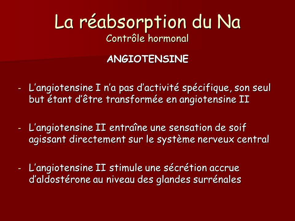 La réabsorption du Na Contrôle hormonal