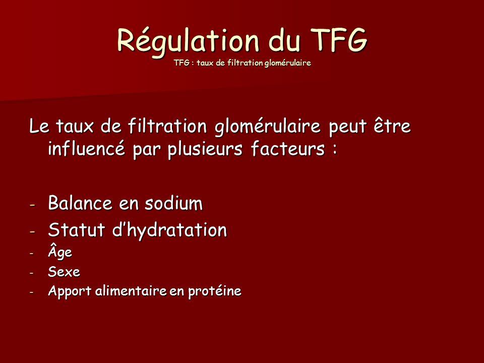 Régulation du TFG TFG : taux de filtration glomérulaire