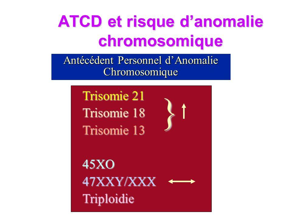 ATCD et risque d'anomalie chromosomique