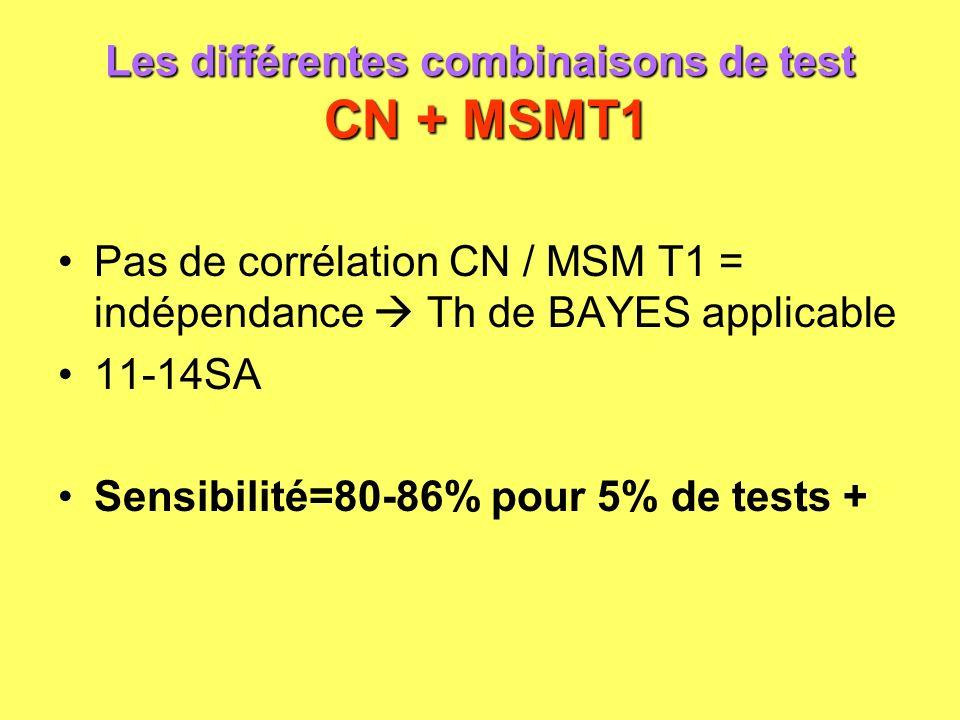 Les différentes combinaisons de test CN + MSMT1