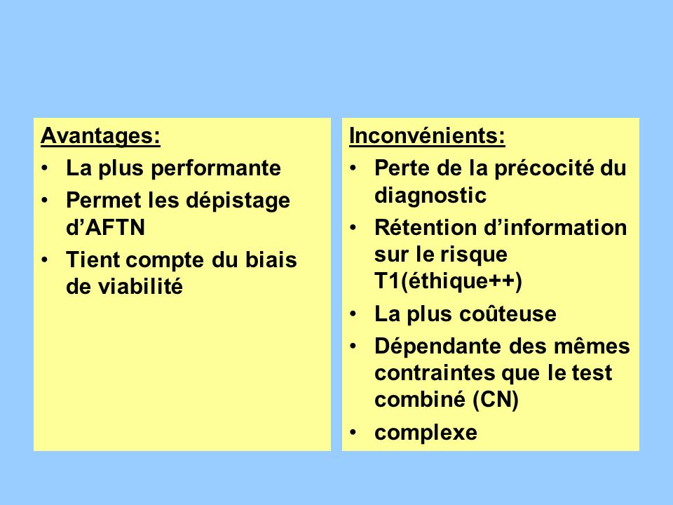 Avantages: La plus performante. Permet les dépistage d'AFTN. Tient compte du biais de viabilité. Inconvénients: