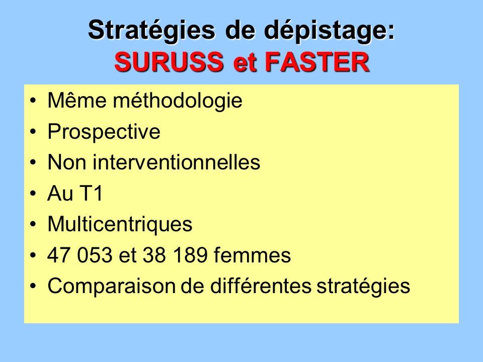 Stratégies de dépistage: SURUSS et FASTER