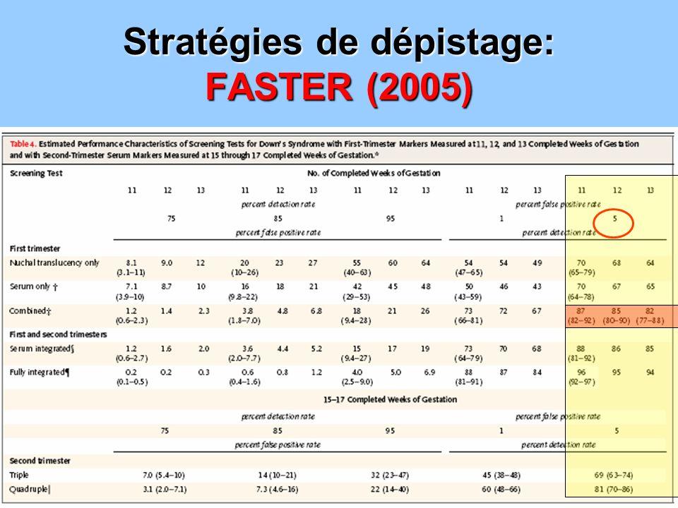 Stratégies de dépistage: FASTER (2005)