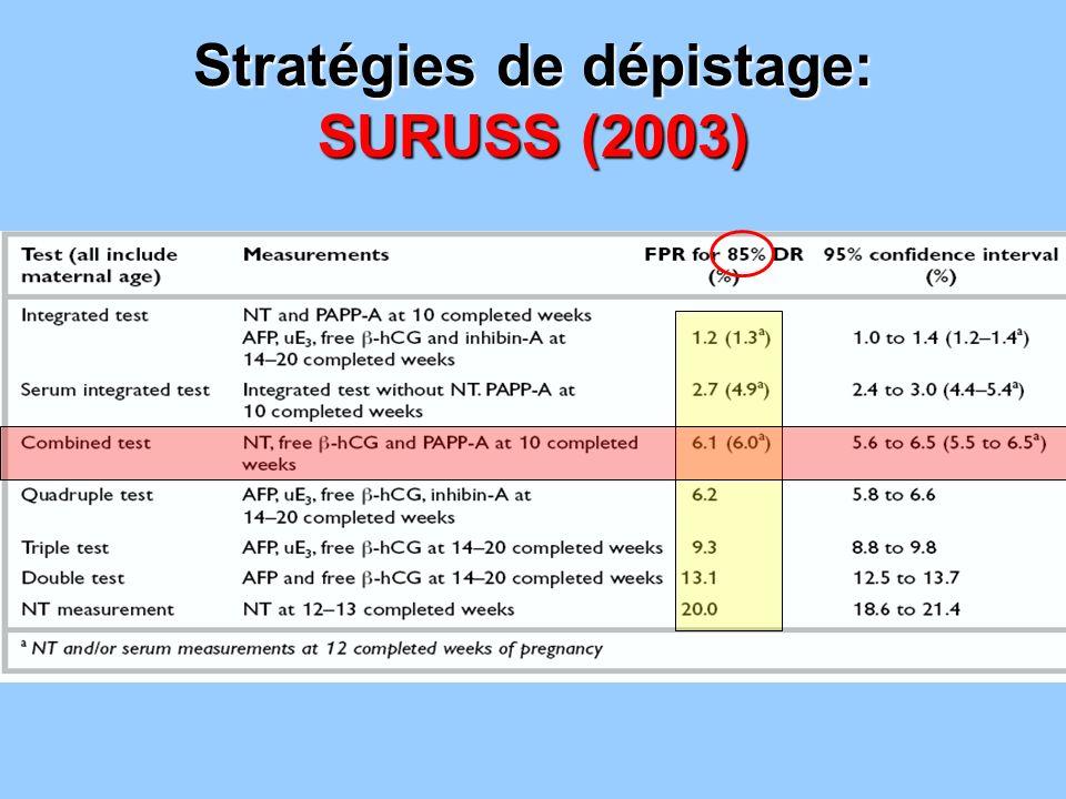Stratégies de dépistage: SURUSS (2003)