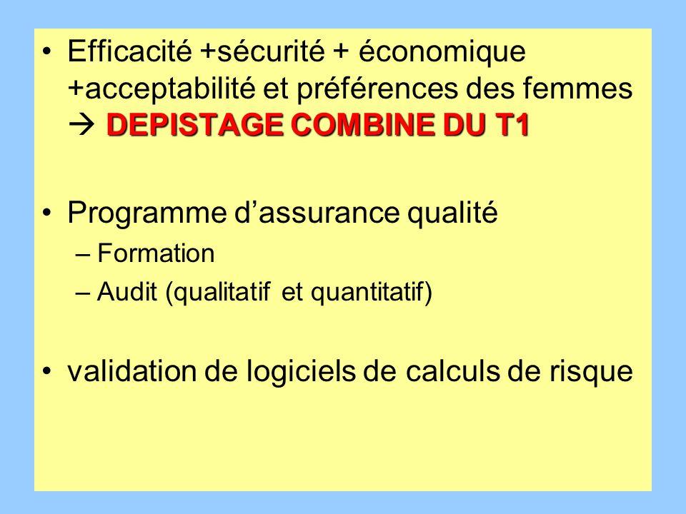 Programme d'assurance qualité