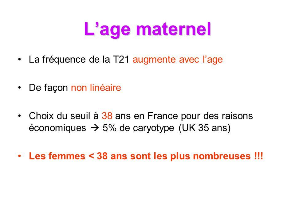 L'age maternel La fréquence de la T21 augmente avec l'age