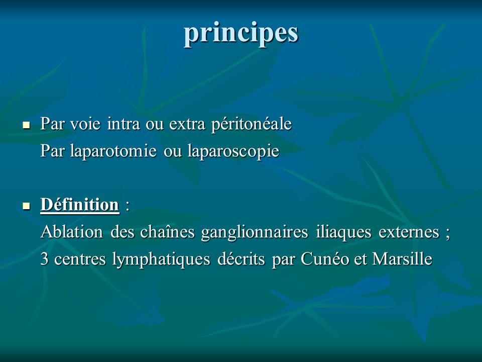 principes Par voie intra ou extra péritonéale