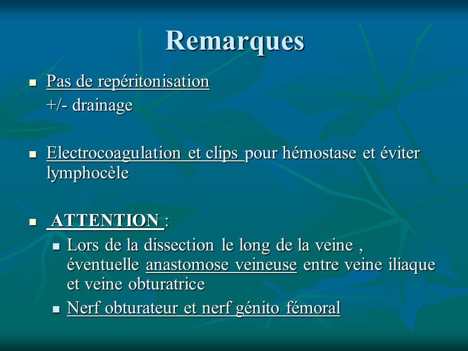 Remarques Pas de repéritonisation +/- drainage
