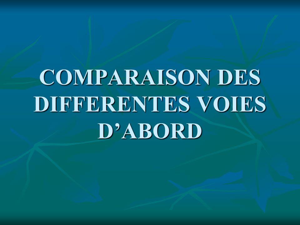 COMPARAISON DES DIFFERENTES VOIES D'ABORD