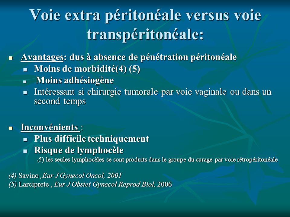 Voie extra péritonéale versus voie transpéritonéale: