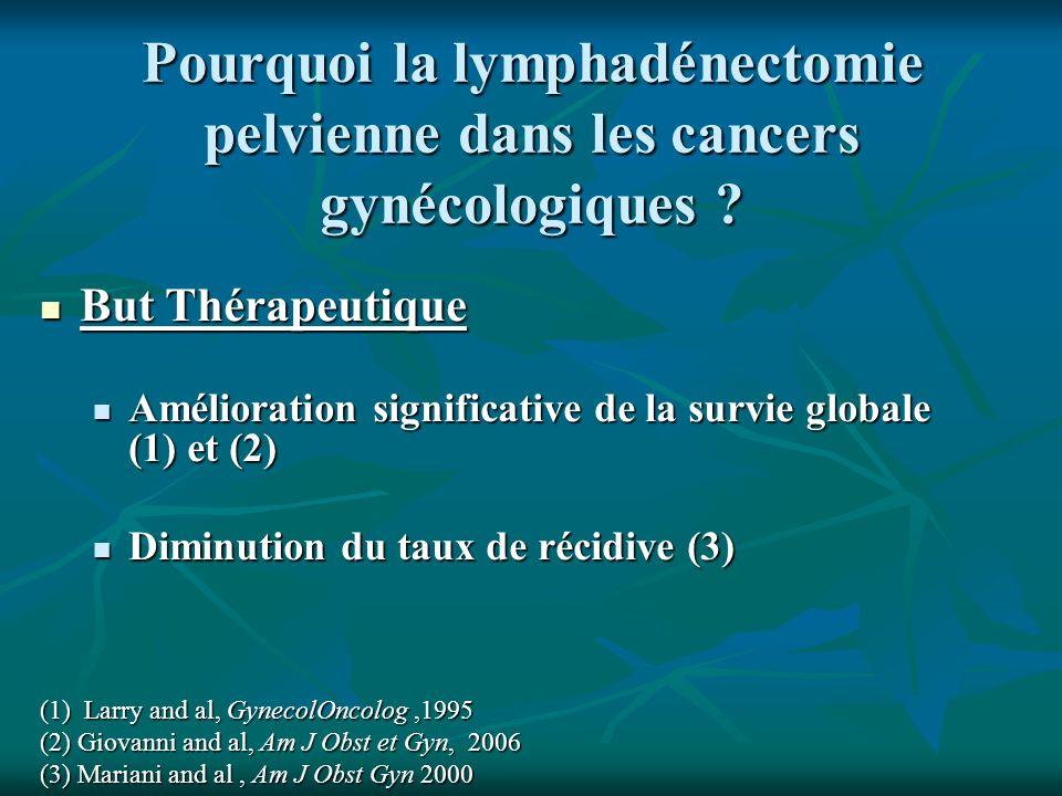 Pourquoi la lymphadénectomie pelvienne dans les cancers gynécologiques