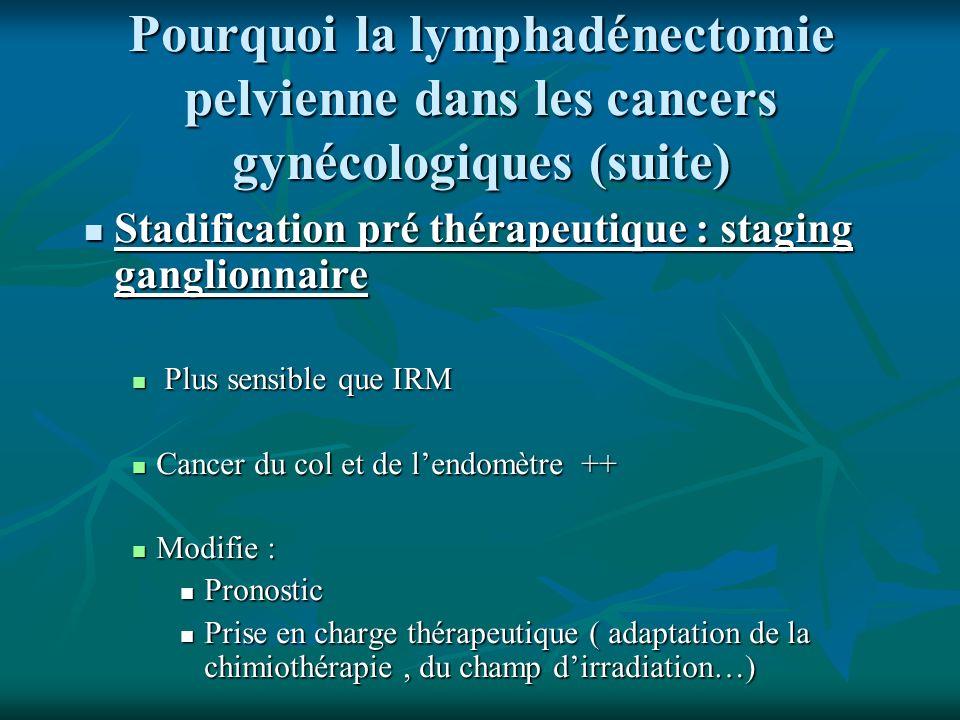 Pourquoi la lymphadénectomie pelvienne dans les cancers gynécologiques (suite)