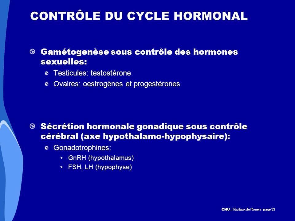 CONTRÔLE DU CYCLE HORMONAL