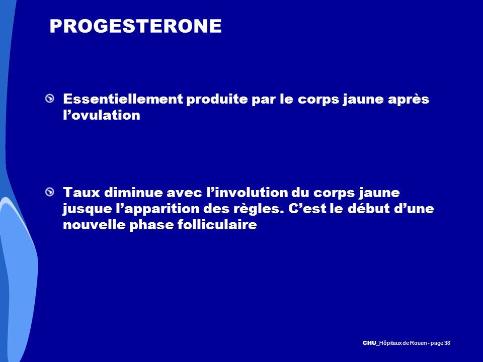 PROGESTERONE Essentiellement produite par le corps jaune après l'ovulation.