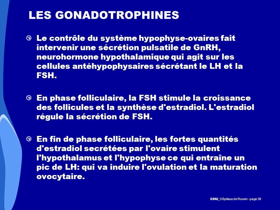 LES GONADOTROPHINES