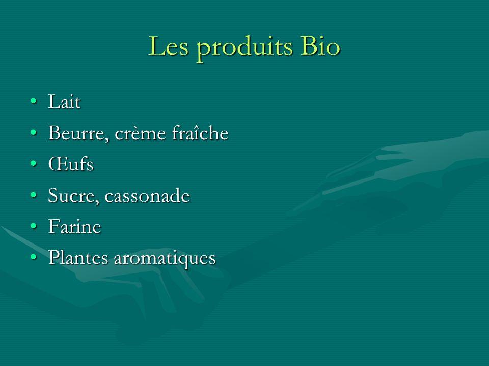 Les produits Bio Lait Beurre, crème fraîche Œufs Sucre, cassonade