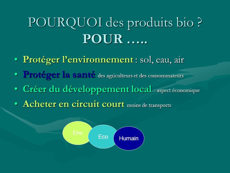 POURQUOI des produits bio POUR …..