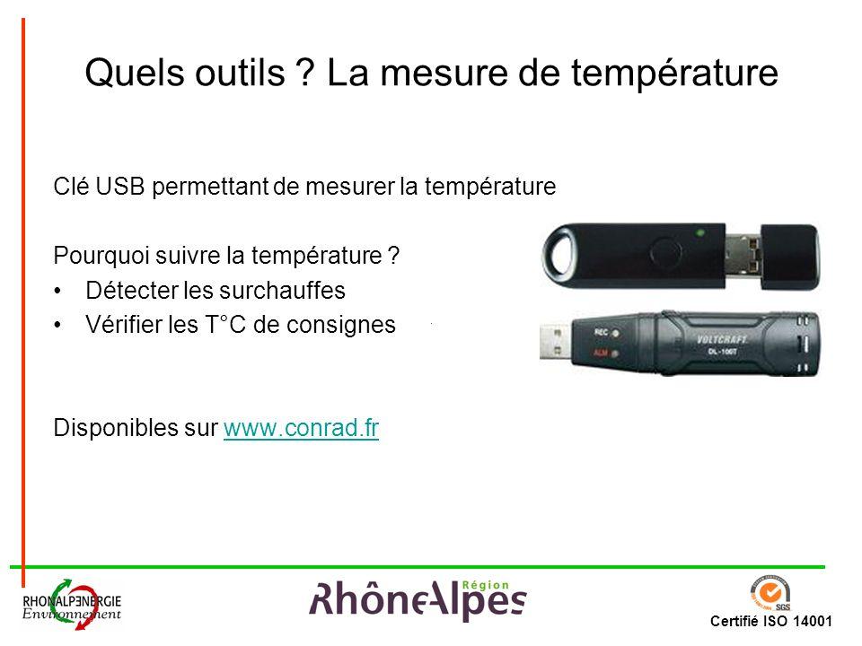Quels outils La mesure de température