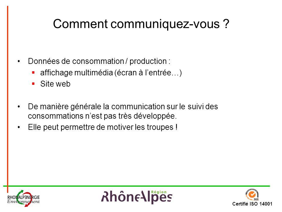 Comment communiquez-vous