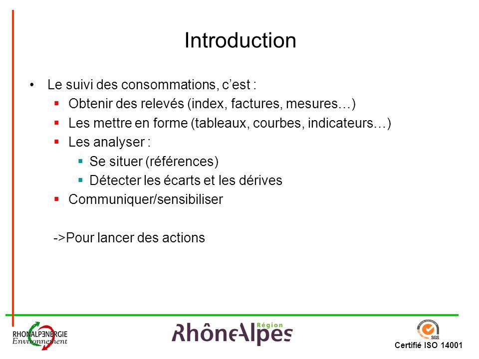 Introduction Le suivi des consommations, c'est :