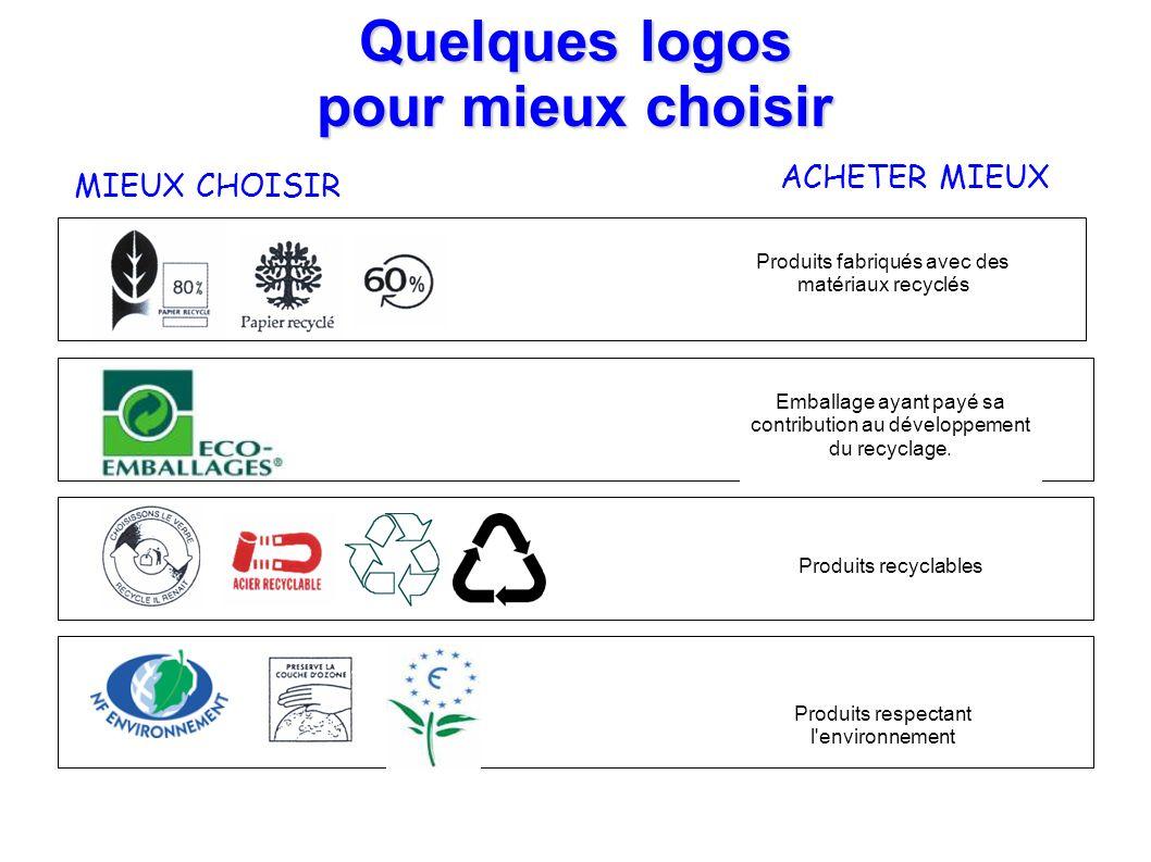 Quelques logos pour mieux choisir