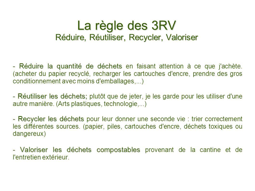 La règle des 3RV Réduire, Réutiliser, Recycler, Valoriser