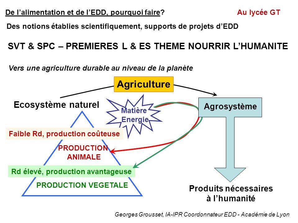 Agriculture SVT & SPC – PREMIERES L & ES THEME NOURRIR L'HUMANITE