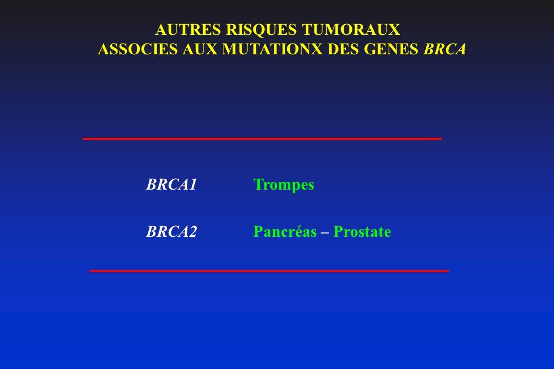 AUTRES RISQUES TUMORAUX ASSOCIES AUX MUTATIONX DES GENES BRCA