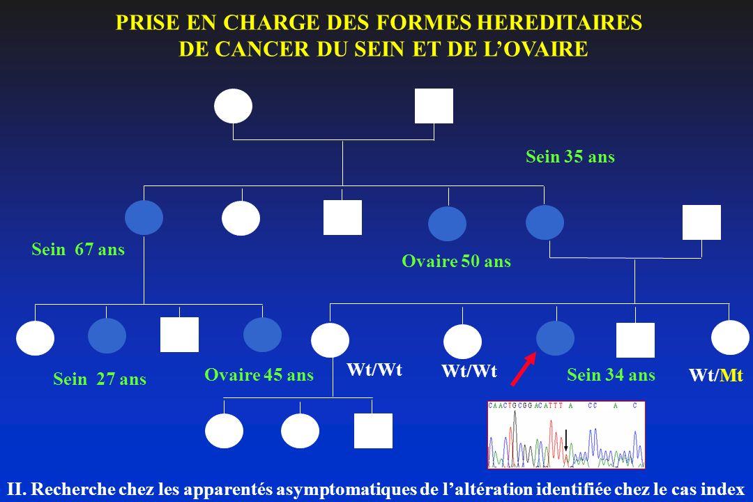 PRISE EN CHARGE DES FORMES HEREDITAIRES