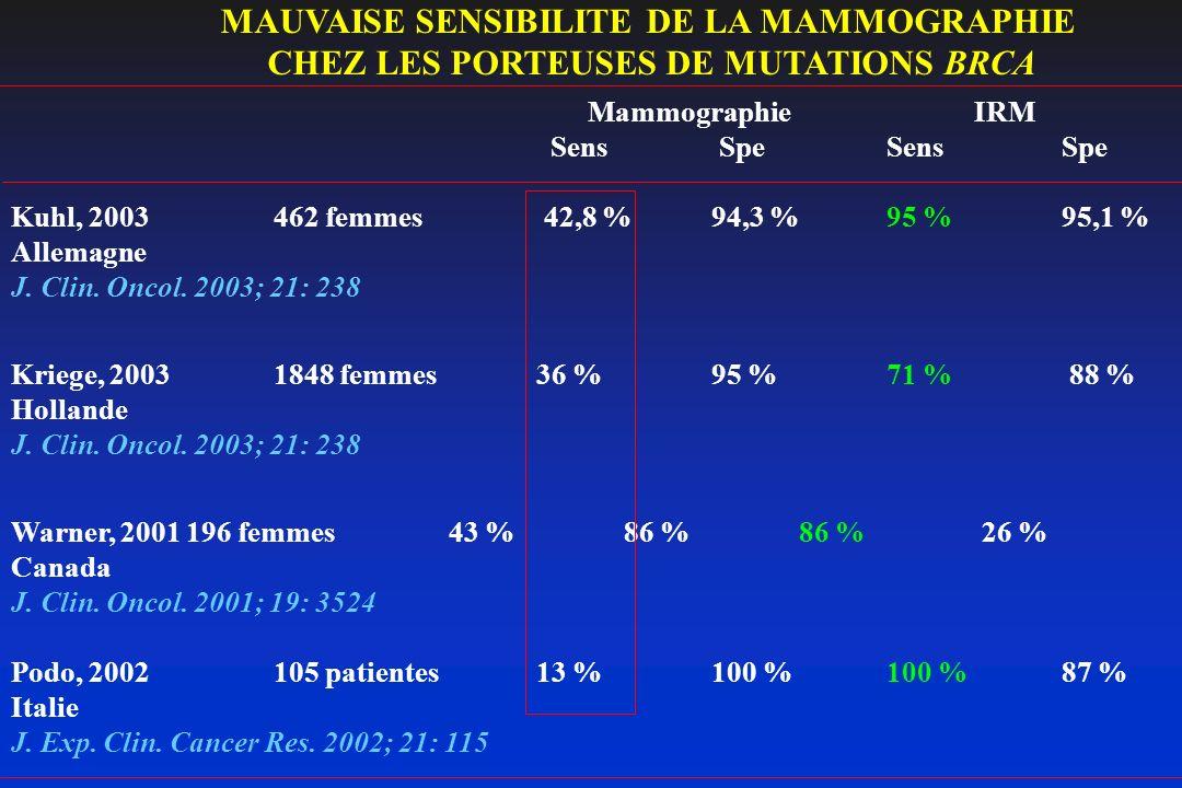 MAUVAISE SENSIBILITE DE LA MAMMOGRAPHIE CHEZ LES PORTEUSES DE MUTATIONS BRCA