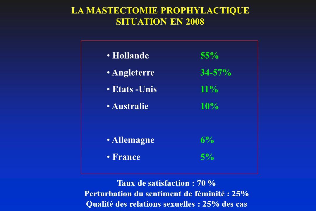 LA MASTECTOMIE PROPHYLACTIQUE SITUATION EN 2008