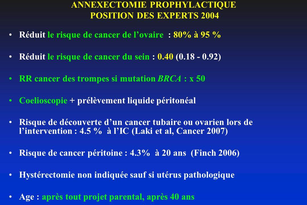 ANNEXECTOMIE PROPHYLACTIQUE POSITION DES EXPERTS 2004