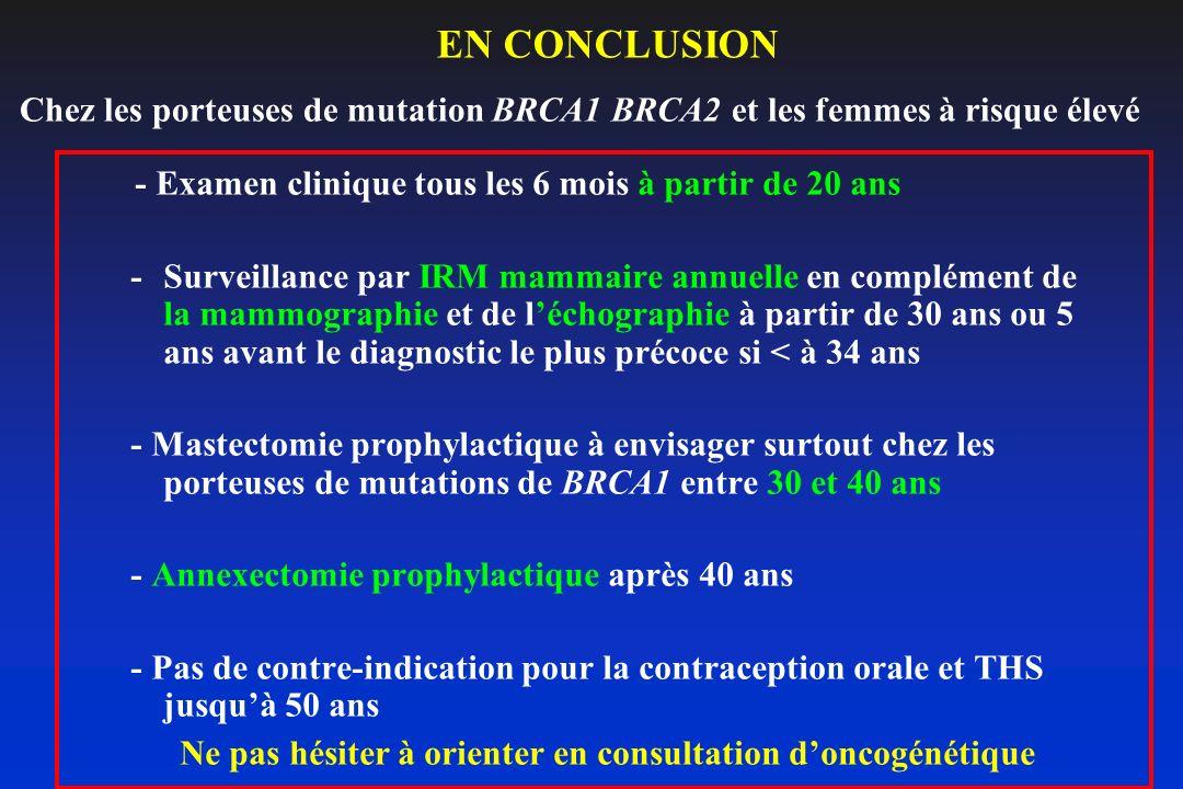 EN CONCLUSION Chez les porteuses de mutation BRCA1 BRCA2 et les femmes à risque élevé. - Examen clinique tous les 6 mois à partir de 20 ans.