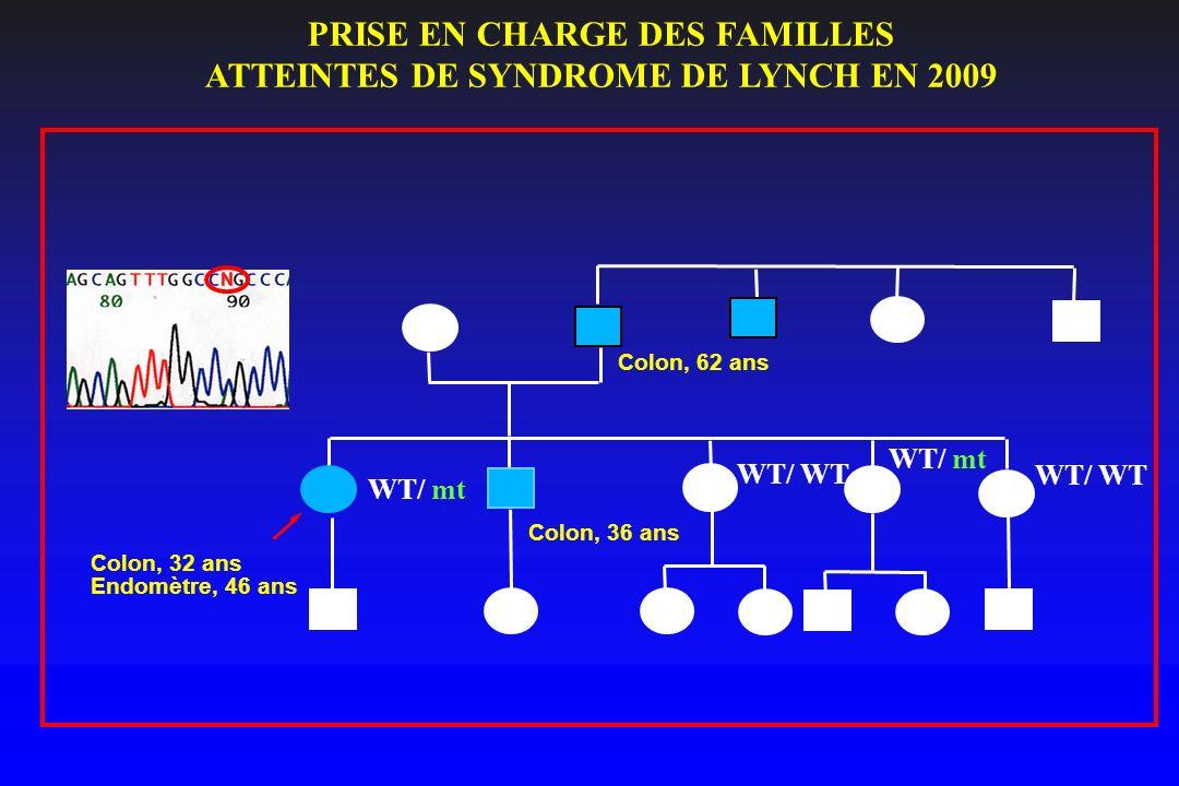 PRISE EN CHARGE DES FAMILLES ATTEINTES DE SYNDROME DE LYNCH EN 2009