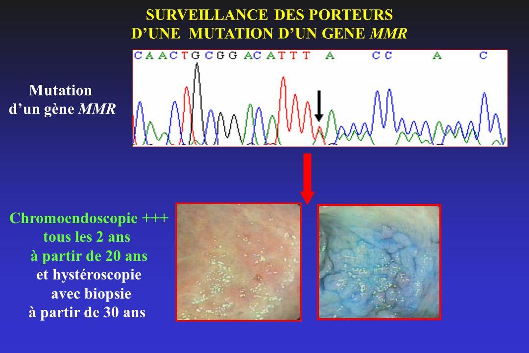SURVEILLANCE DES PORTEURS D'UNE MUTATION D'UN GENE MMR