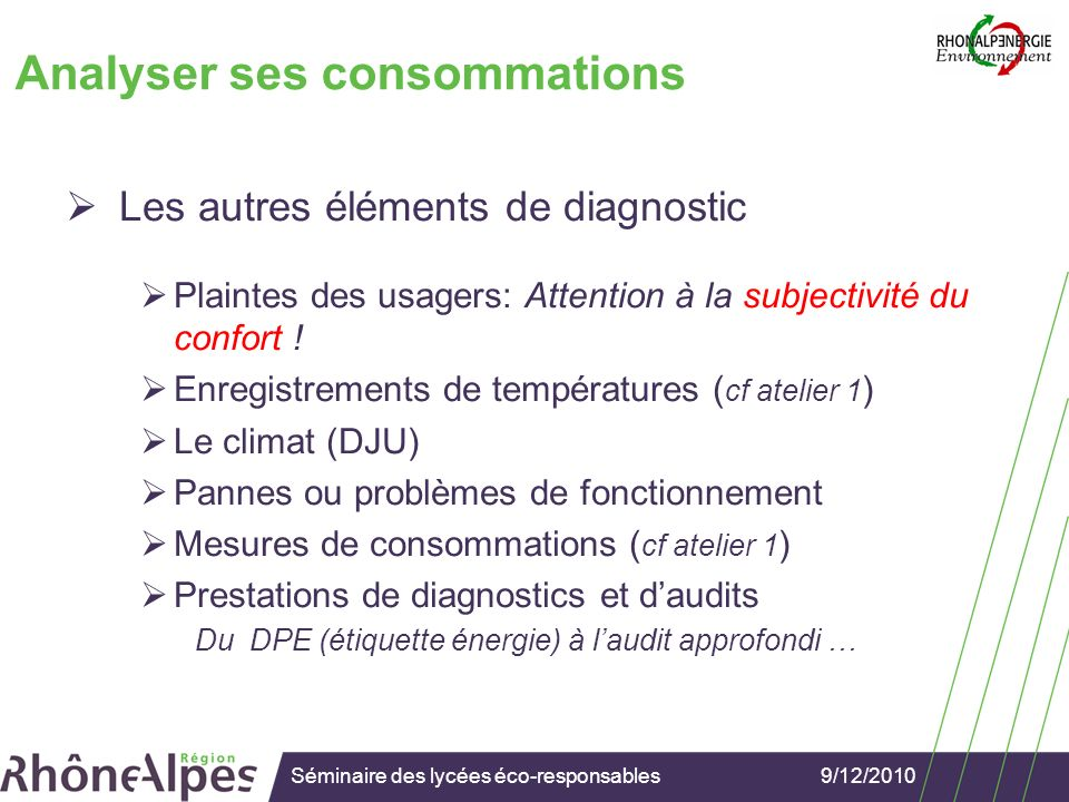 Analyser ses consommations