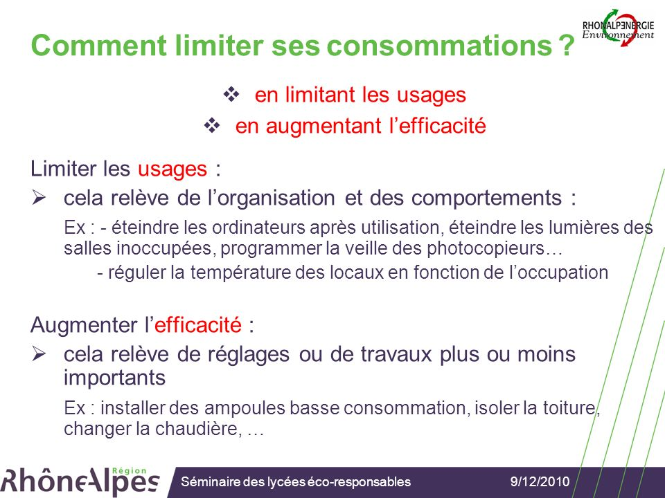 Comment limiter ses consommations