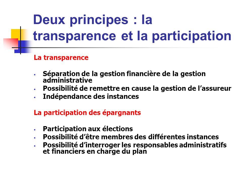 Deux principes : la transparence et la participation