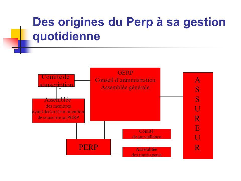 Des origines du Perp à sa gestion quotidienne