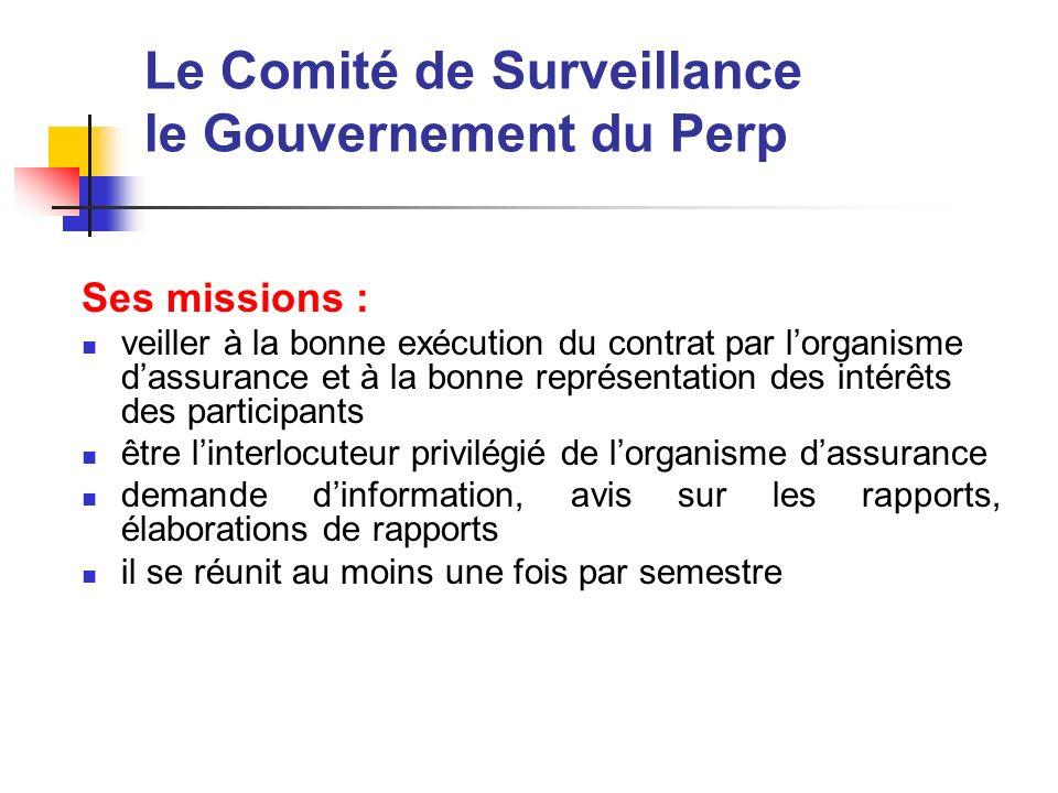 Le Comité de Surveillance le Gouvernement du Perp